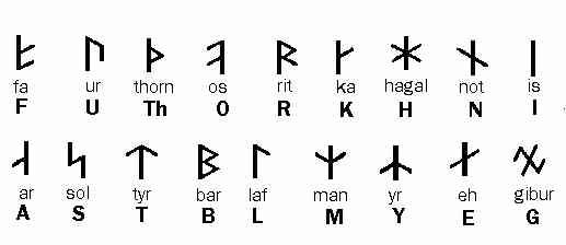 Runen.jpg (9722 Byte)